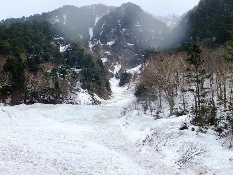 【雪山のリスクヘッジ】 ~雪崩対策~